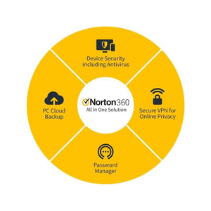 Norton Antivirus 360 Deluxe 5User